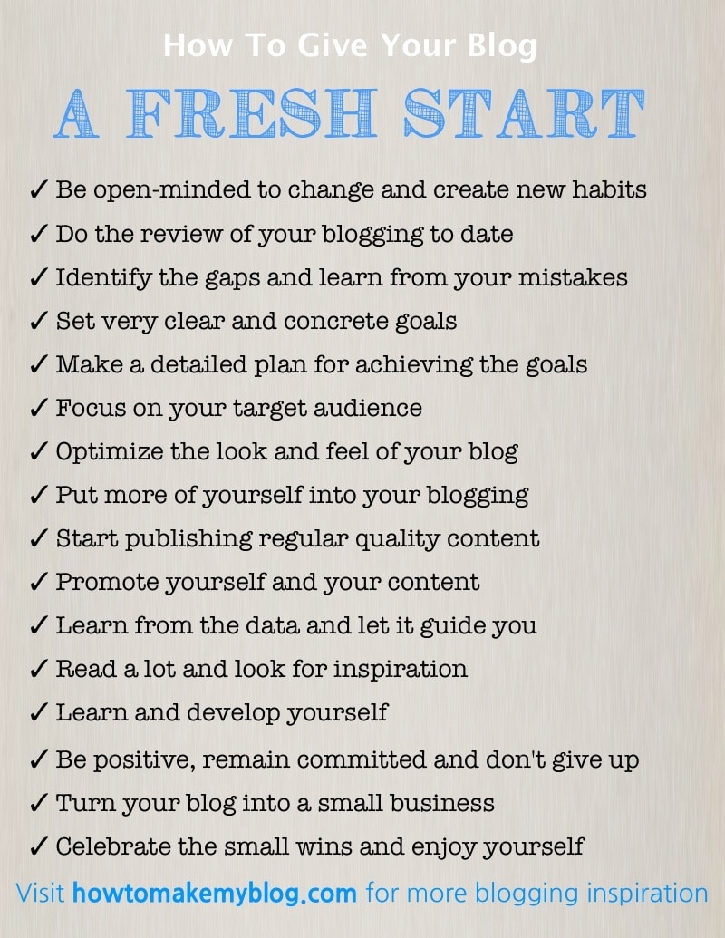 Fresh blog start graphic