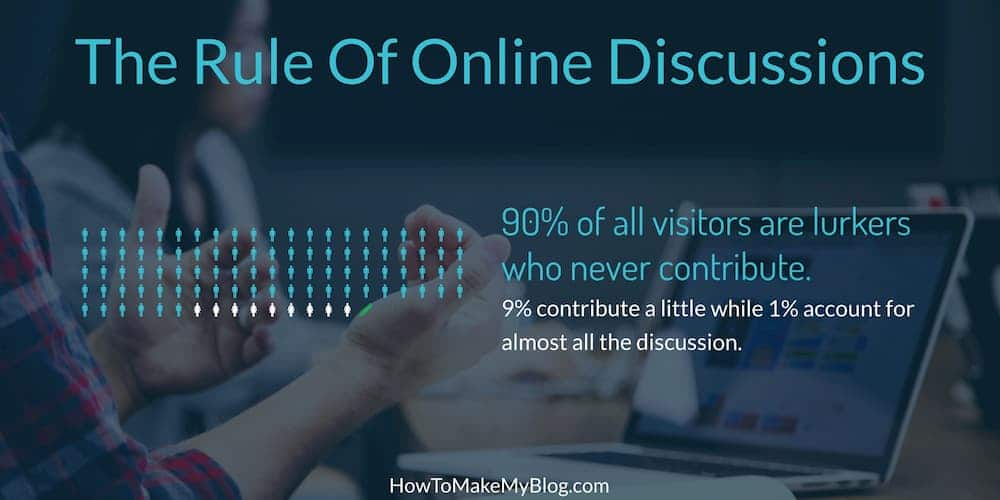 90% of web visitors are lurkers