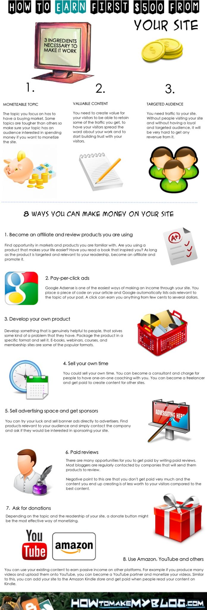 How to make money blogging: The infographic