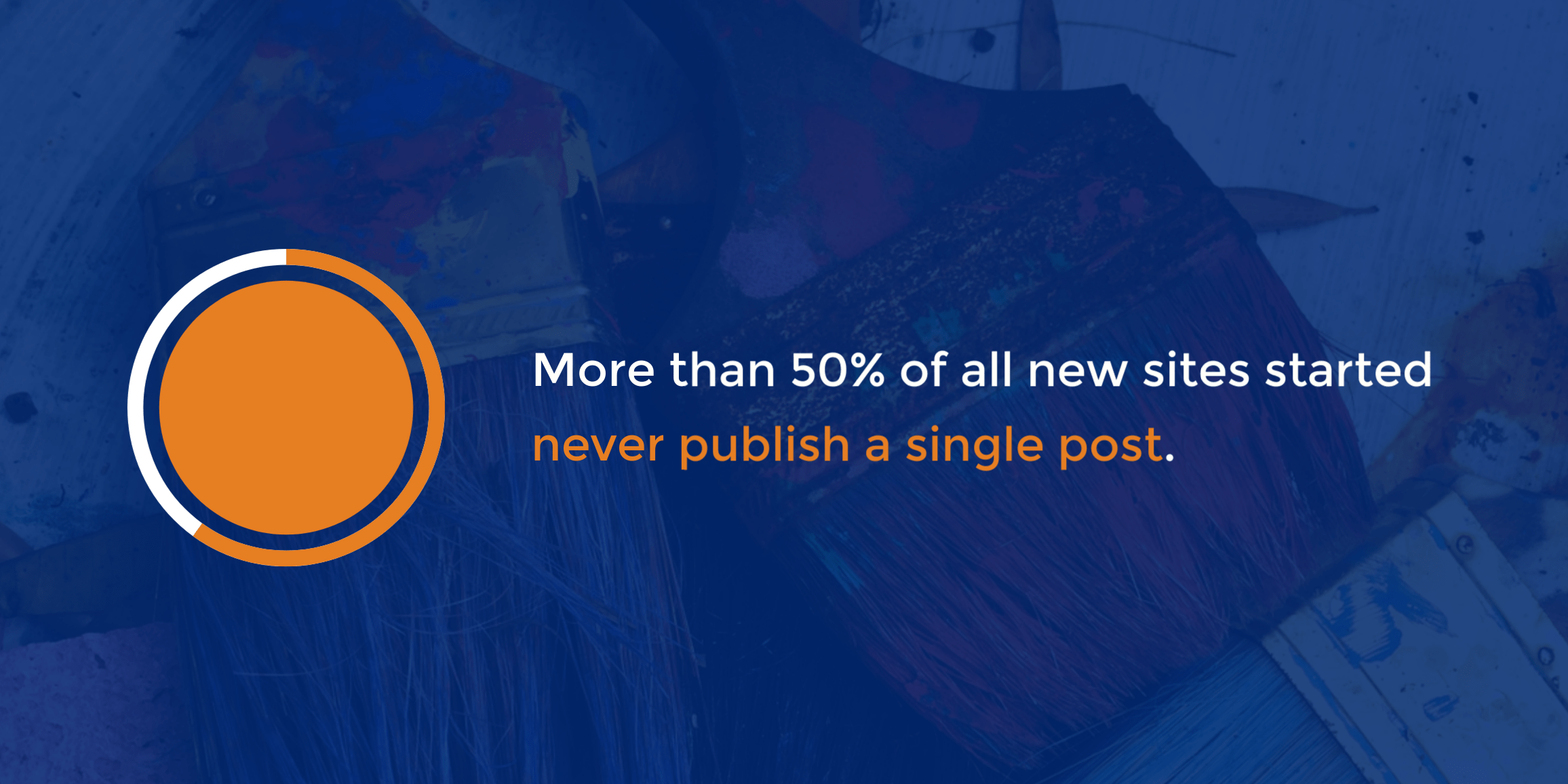 More than 50% of all newly started sites never publish a single post