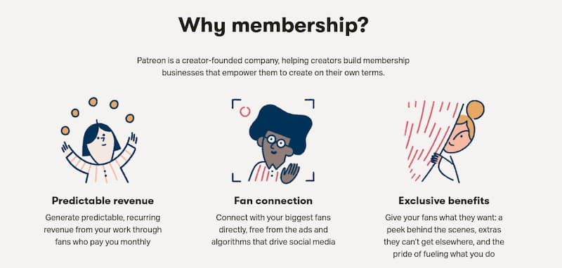 Be crowdfunded through Patreon memberships