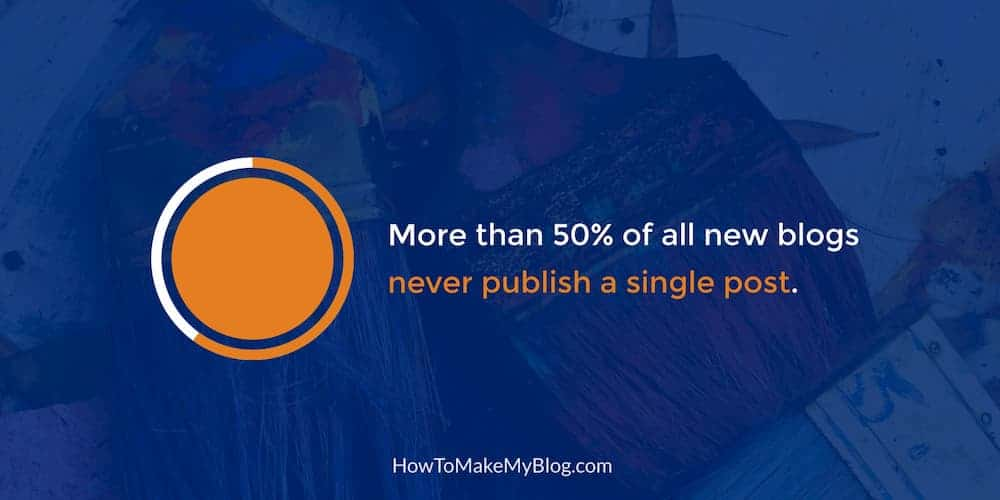 More than 50% of all blogs never publish a single post